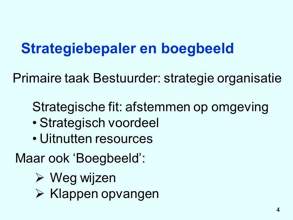 Strategiebepaler en boegbeeld Primaire taak Bestuurder: strategie organisatie Strategische fit: afstemmen op omgeving Strategisch voordeel Uitnutten resources 4 Maar ook 'Boegbeeld':  Weg wijzen  Klappen opvangen