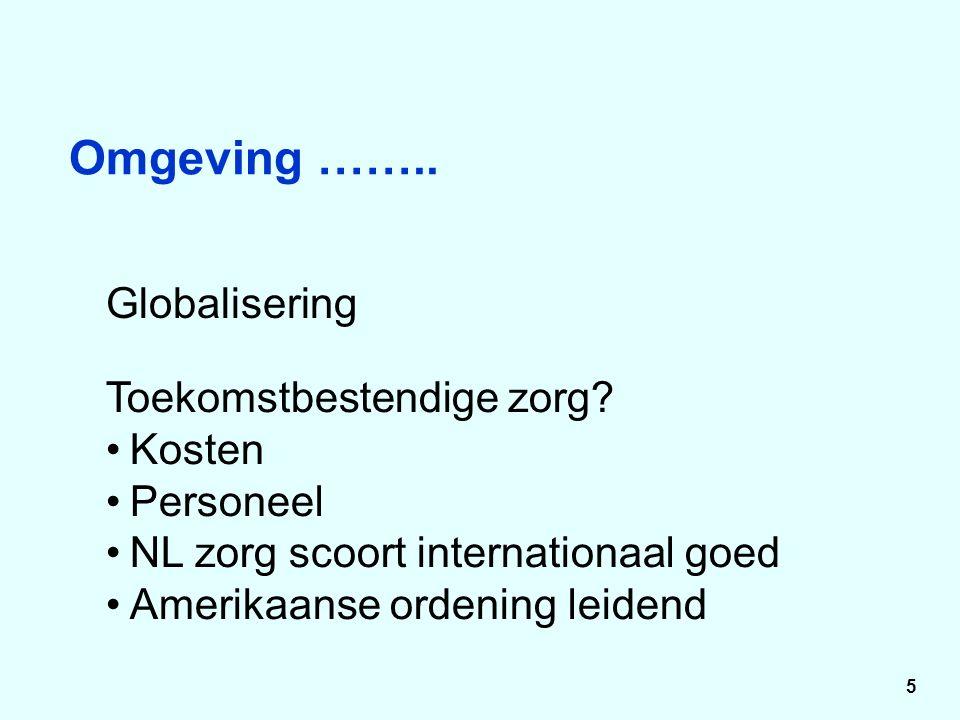 Omgeving ……..Globalisering Toekomstbestendige zorg.