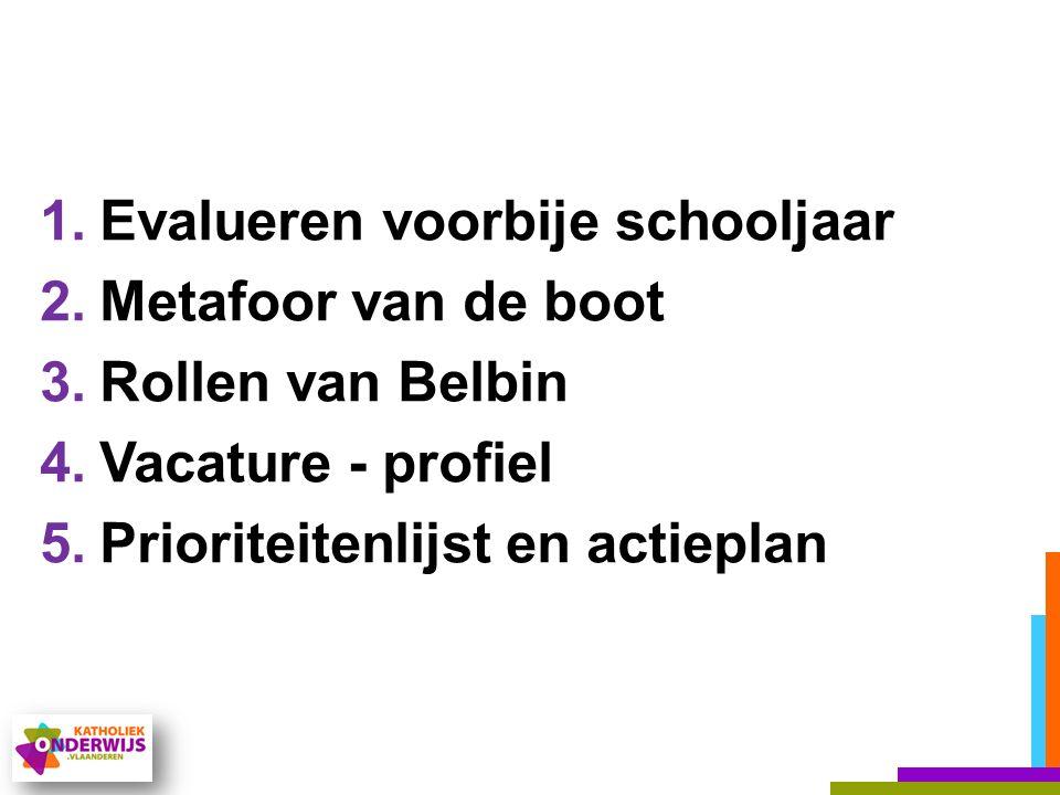 1.Evalueren voorbije schooljaar 2.Metafoor van de boot 3.Rollen van Belbin 4.Vacature - profiel 5.Prioriteitenlijst en actieplan