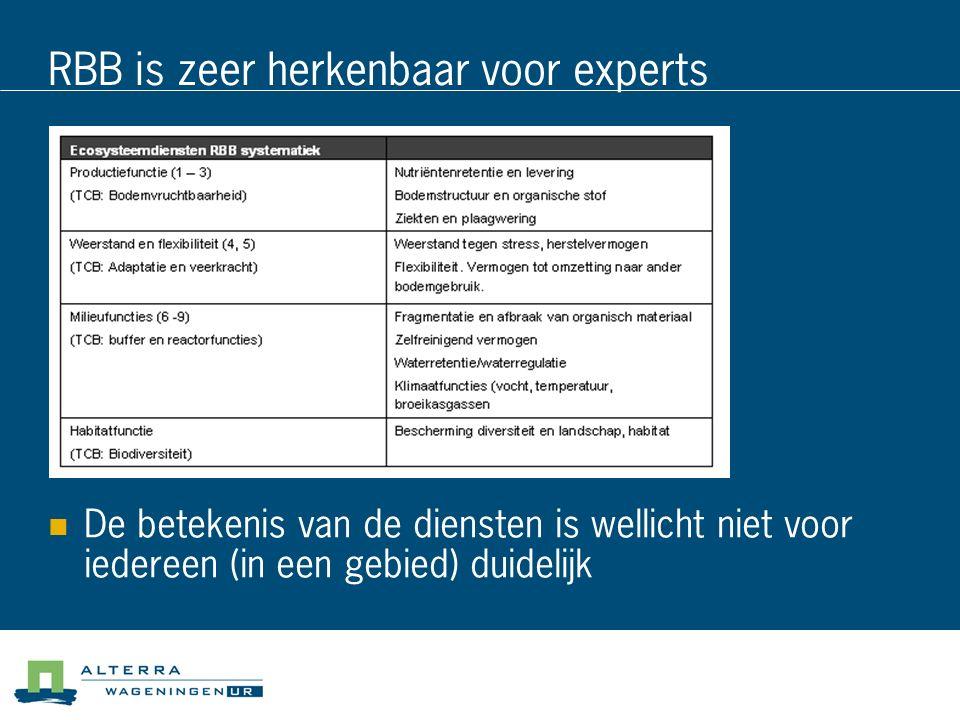 RBB is zeer herkenbaar voor experts De betekenis van de diensten is wellicht niet voor iedereen (in een gebied) duidelijk