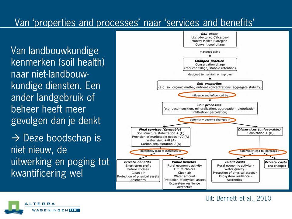 Van 'properties and processes' naar 'services and benefits' Uit: Bennett et al., 2010 Van landbouwkundige kenmerken (soil health) naar niet- landbouw- kundige diensten.