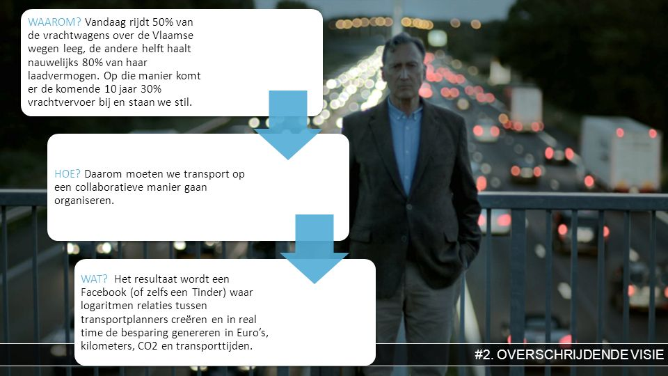 #2. OVERSCHRIJDENDE VISIE WAAROM? Vandaag rijdt 50% van de vrachtwagens over de Vlaamse wegen leeg, de andere helft haalt nauwelijks 80% van haar laad