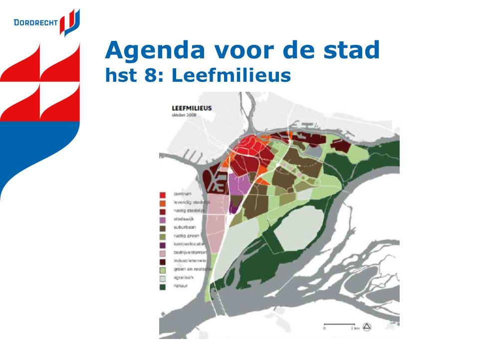 Agenda voor de stad hst 8: Leefmilieus