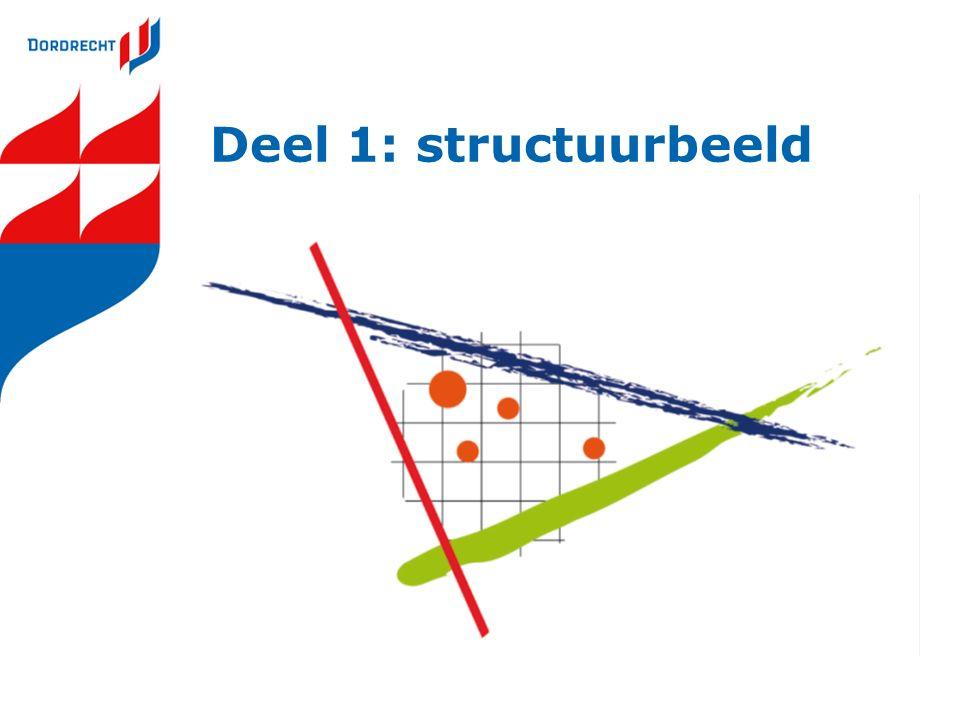 Deel 1: structuurbeeld