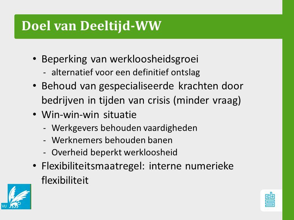 Doel van Deeltijd-WW Beperking van werkloosheidsgroei ‐ alternatief voor een definitief ontslag Behoud van gespecialiseerde krachten door bedrijven in