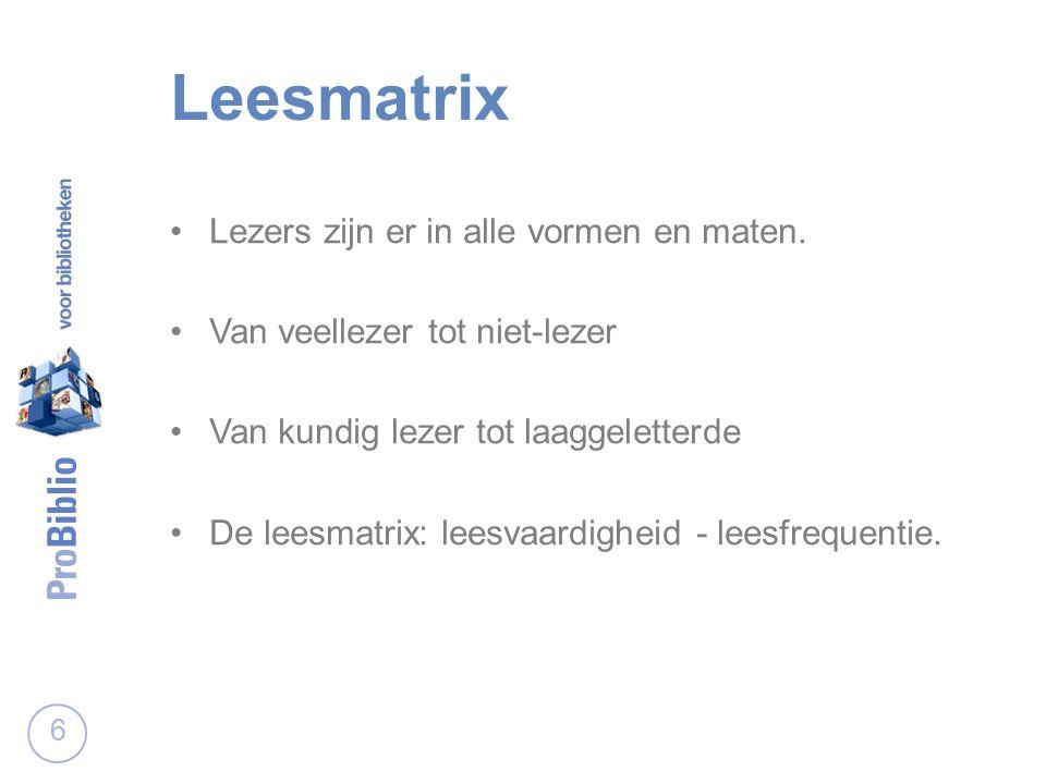 Leesmatrix Lezers zijn er in alle vormen en maten. Van veellezer tot niet-lezer Van kundig lezer tot laaggeletterde De leesmatrix: leesvaardigheid - l