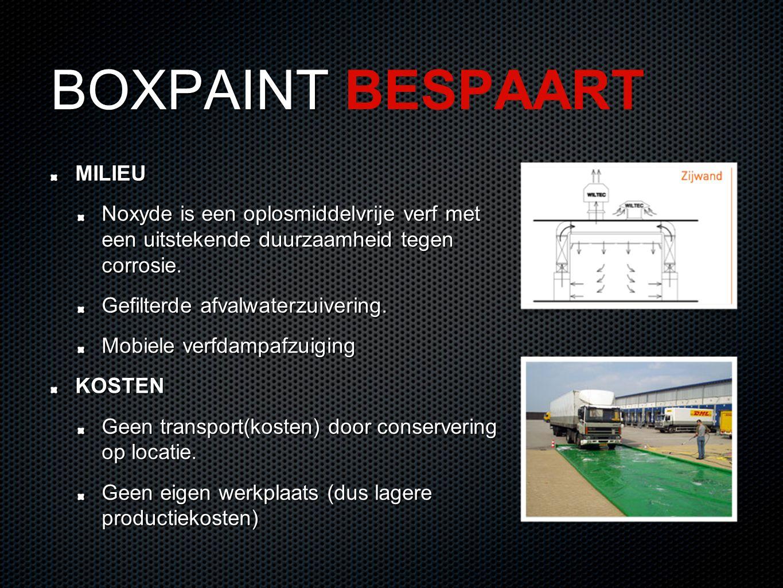 BOXPAINT BOXPAINT BESPAART MILIEU Noxyde is een oplosmiddelvrije verf met een uitstekende duurzaamheid tegen corrosie.