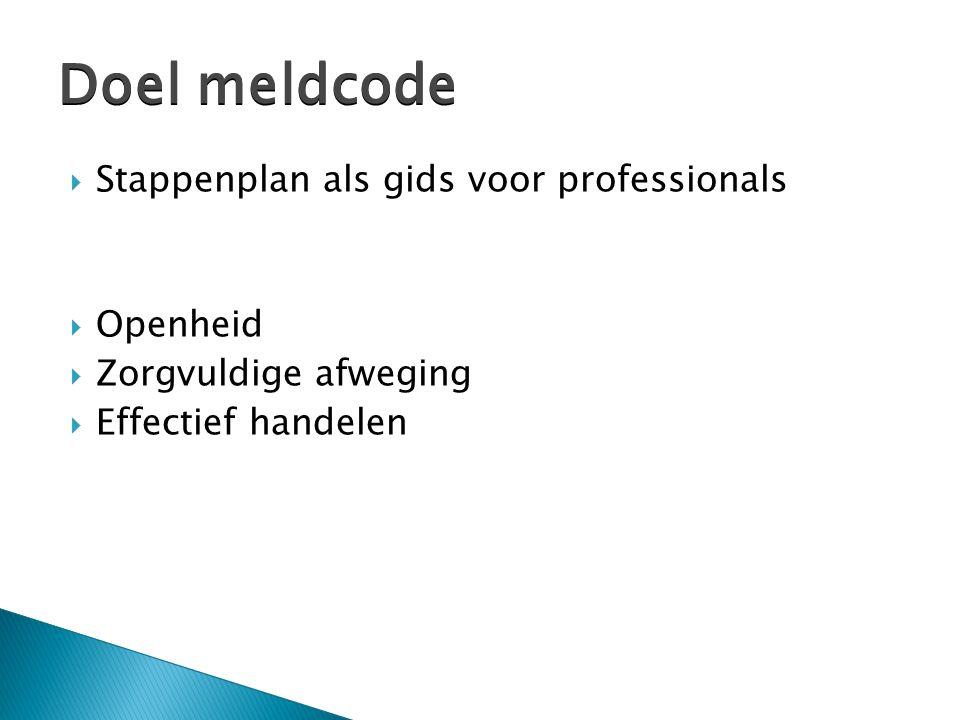  Stappenplan als gids voor professionals  Openheid  Zorgvuldige afweging  Effectief handelen Doel meldcode