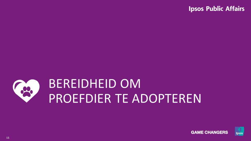 15 BEREIDHEID OM PROEFDIER TE ADOPTEREN