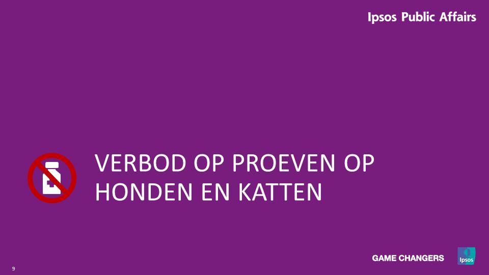 10 ER MOET EEN VERBOD KOMEN OP PROEVEN OP … .Base:Totale basis Vlaanderen (n=1503) Question:V2.