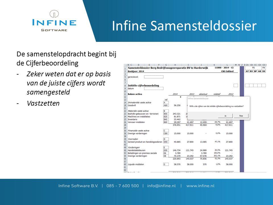 Infine Samensteldossier De samenstelopdracht begint bij de Cijferbeoordeling -Zeker weten dat er op basis van de juiste cijfers wordt samengesteld -Vastzetten