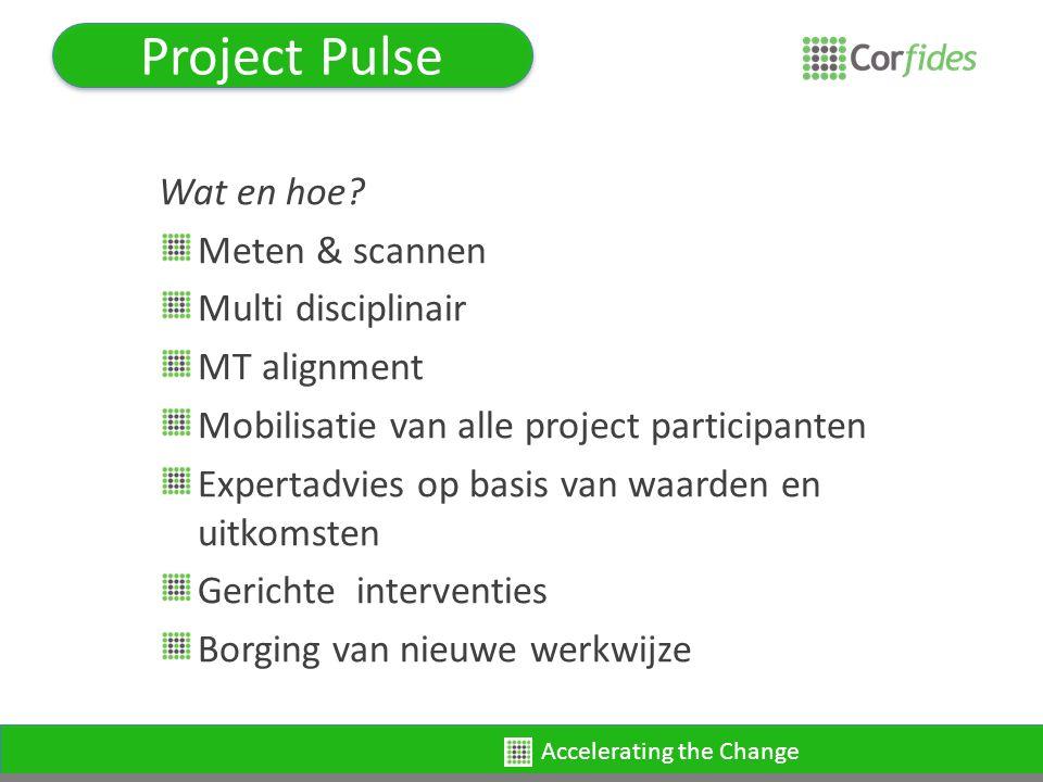 Accelerating the Change Project Pulse Wat mag u verwachten.