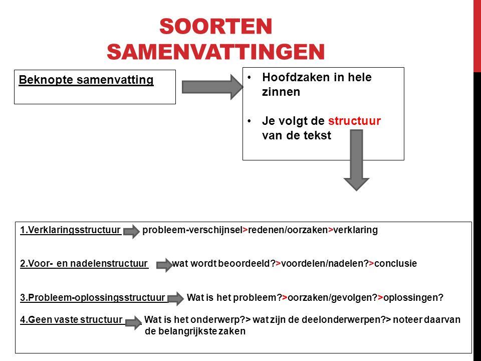 SOORTEN SAMENVATTINGEN Beknopte samenvatting Hoofdzaken in hele zinnen Je volgt de structuur van de tekst 1.Verklaringsstructuur probleem-verschijnsel>redenen/oorzaken>verklaring 2.Voor- en nadelenstructuur wat wordt beoordeeld >voordelen/nadelen >conclusie 3.Probleem-oplossingsstructuur Wat is het probleem >oorzaken/gevolgen >oplossingen.