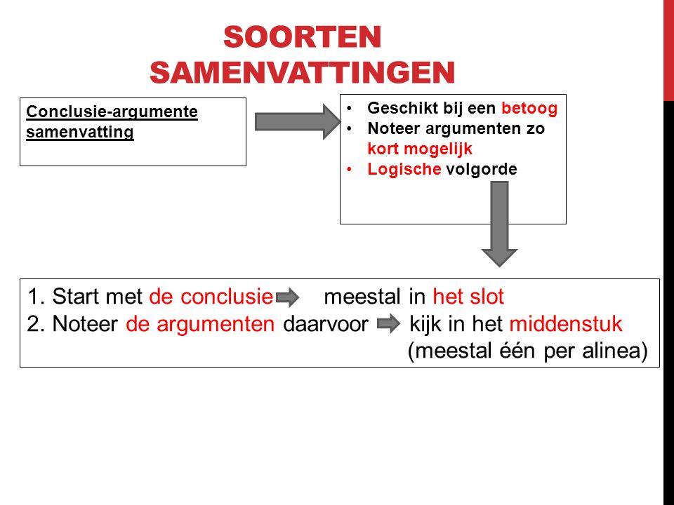 SOORTEN SAMENVATTINGEN Schematische samenvatting (mindmap) Geschikt om te leren.