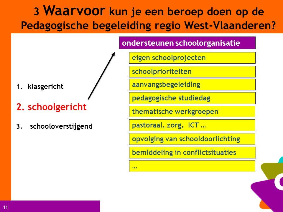 11 aanvangsbegeleiding ondersteunen schoolorganisatie pastoraal, zorg, ICT … pedagogische studiedag eigen schoolprojecten thematische werkgroepen schoolprioriteiten opvolging van schooldoorlichting bemiddeling in conflictsituaties … 3 Waarvoor kun je een beroep doen op de Pedagogische begeleiding regio West-Vlaanderen.