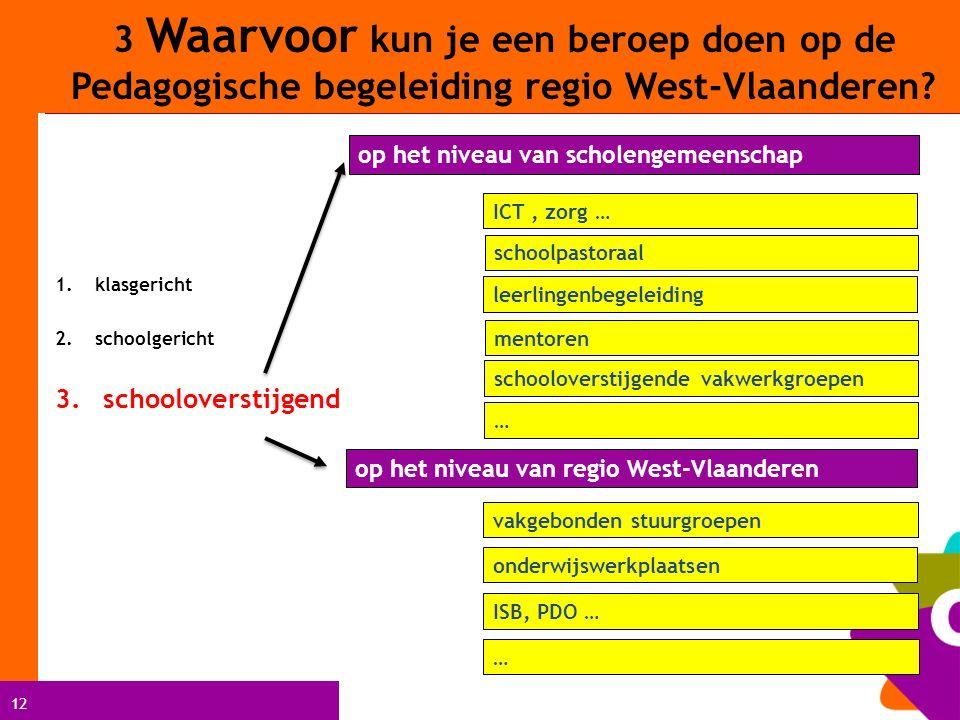 12 3 Waarvoor kun je een beroep doen op de Pedagogische begeleiding regio West-Vlaanderen? schooloverstijgende vakwerkgroepen op het niveau van schole
