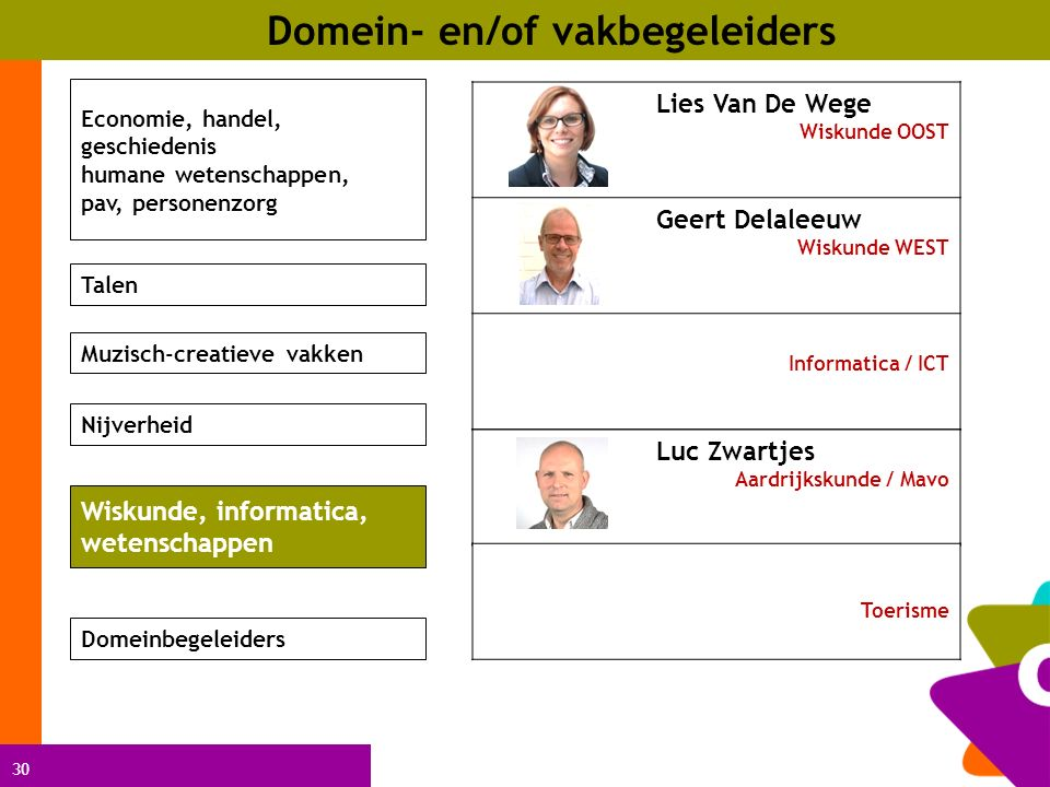 30 Domein- en/of vakbegeleiders Lies Van De Wege Wiskunde OOST Geert Delaleeuw Wiskunde WEST Informatica / ICT Economie, handel, geschiedenis humane w