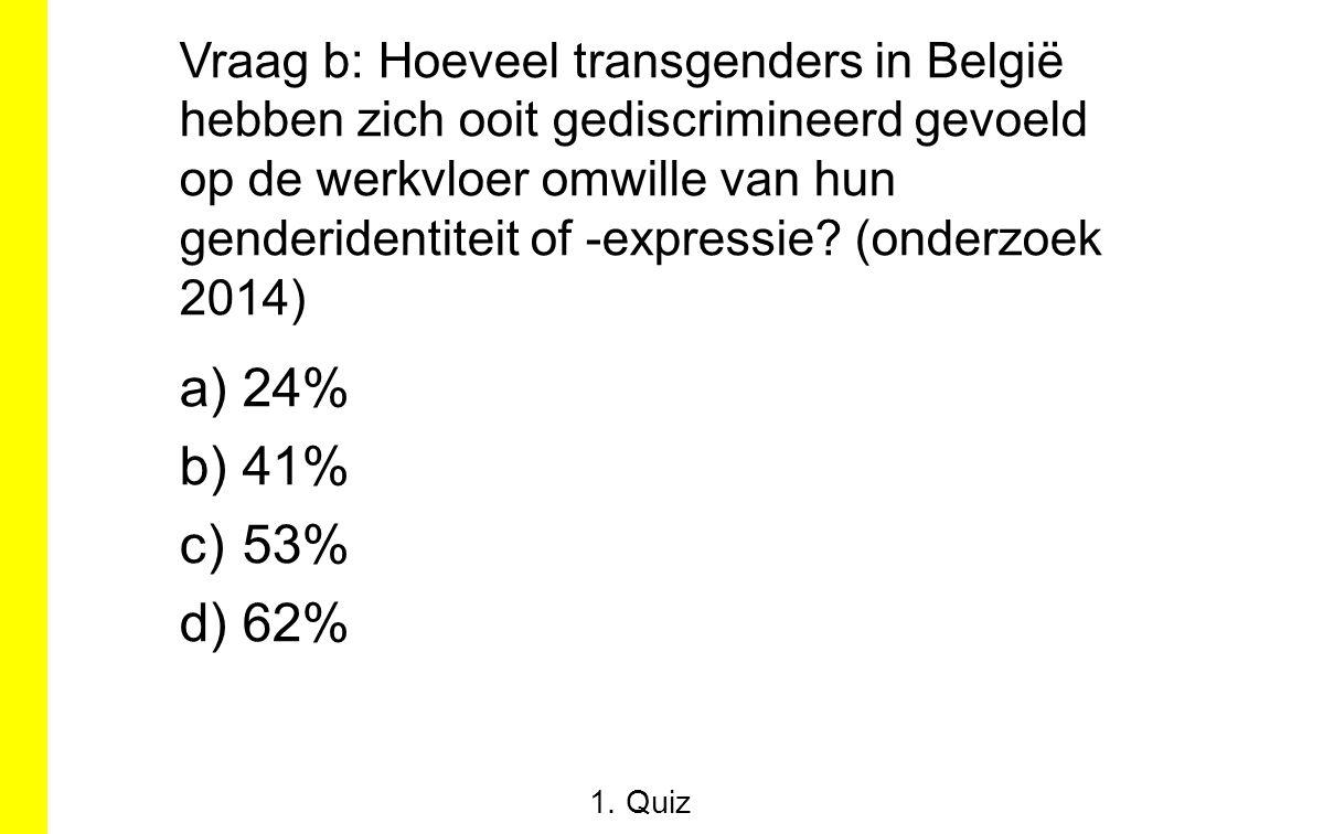 Vraag b: Hoeveel transgenders in België hebben zich ooit gediscrimineerd gevoeld op de werkvloer omwille van hun genderidentiteit of -expressie? (onde