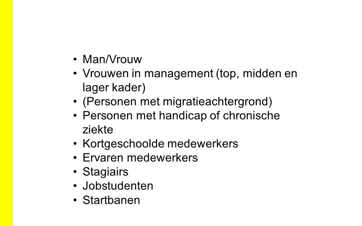 Man/Vrouw Vrouwen in management (top, midden en lager kader) (Personen met migratieachtergrond) Personen met handicap of chronische ziekte Kortgeschoo