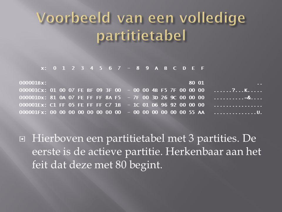 x: 0 1 2 3 4 5 6 7 - 8 9 A B C D E F 000001Bx: 80 01..
