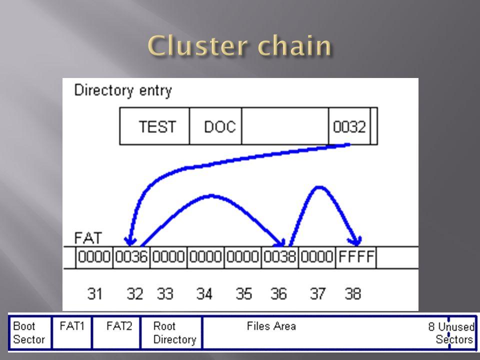 Bestand 1 Bestand 2 Bestand 3 Bestand 2 Cluster nr.: 012345678 Bestand 1 2 Bestand 2 5Bestand 3 7 Eerste cluster van het bestand Fragmentatie