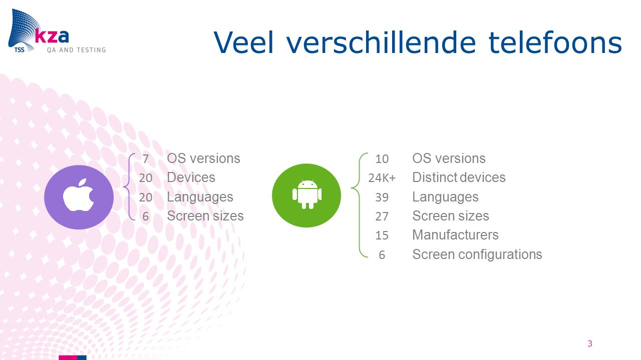 Veel verschillende telefoons 3 7 20 6 OS versions Devices Languages Screen sizes 10 24K+ 39 27 15 6 OS versions Distinct devices Languages Screen sizes Manufacturers Screen configurations