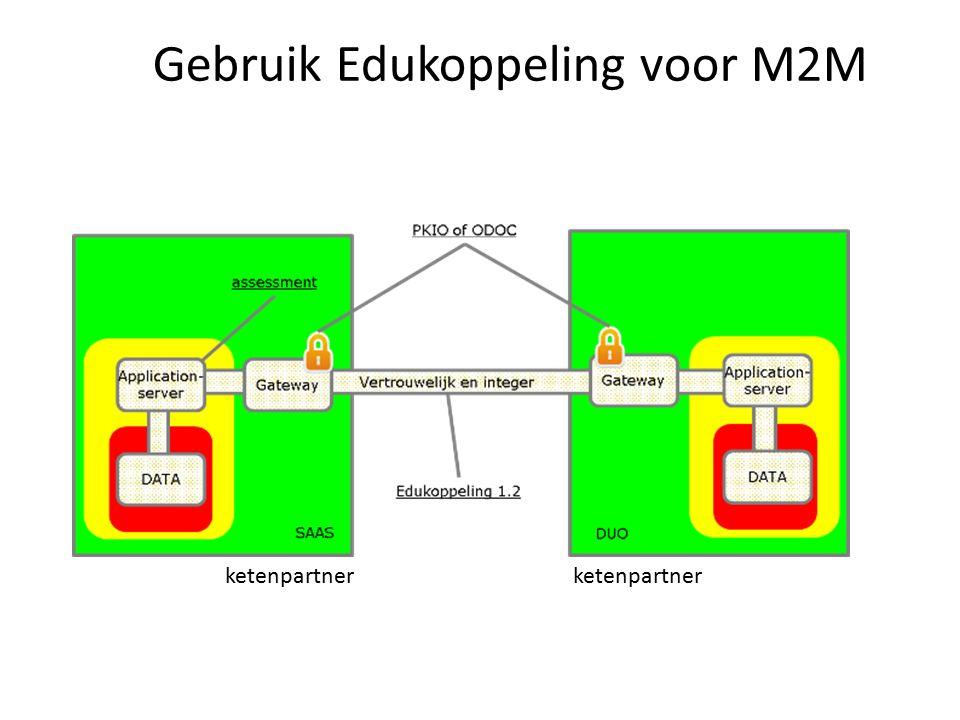 Gebruik Edukoppeling voor M2M ketenpartner