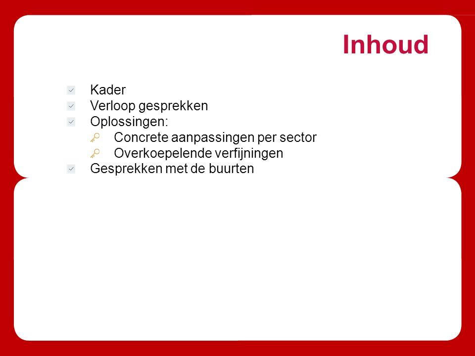 Inhoud Kader Verloop gesprekken Oplossingen: Concrete aanpassingen per sector Overkoepelende verfijningen Gesprekken met de buurten