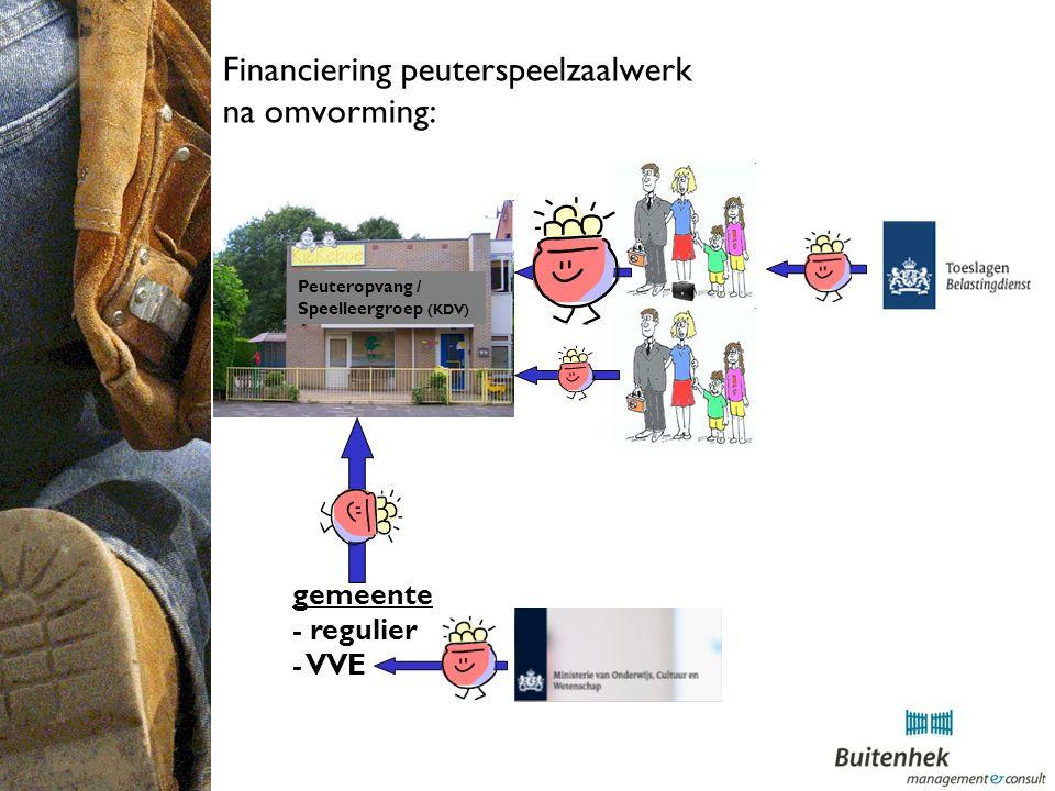 Financiering peuterspeelzaalwerk na omvorming: Peuteropvang / Speelleergroep (KDV) gemeente - regulier - VVE