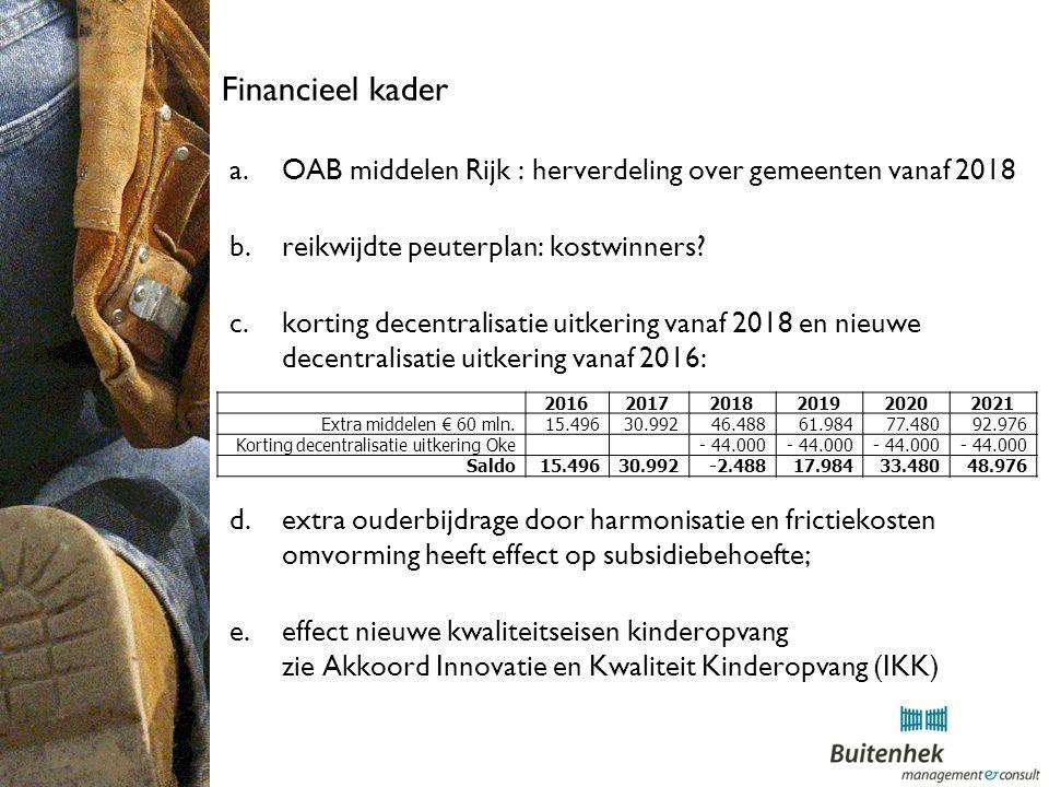 Financieel kader a.OAB middelen Rijk : herverdeling over gemeenten vanaf 2018 b.reikwijdte peuterplan: kostwinners.