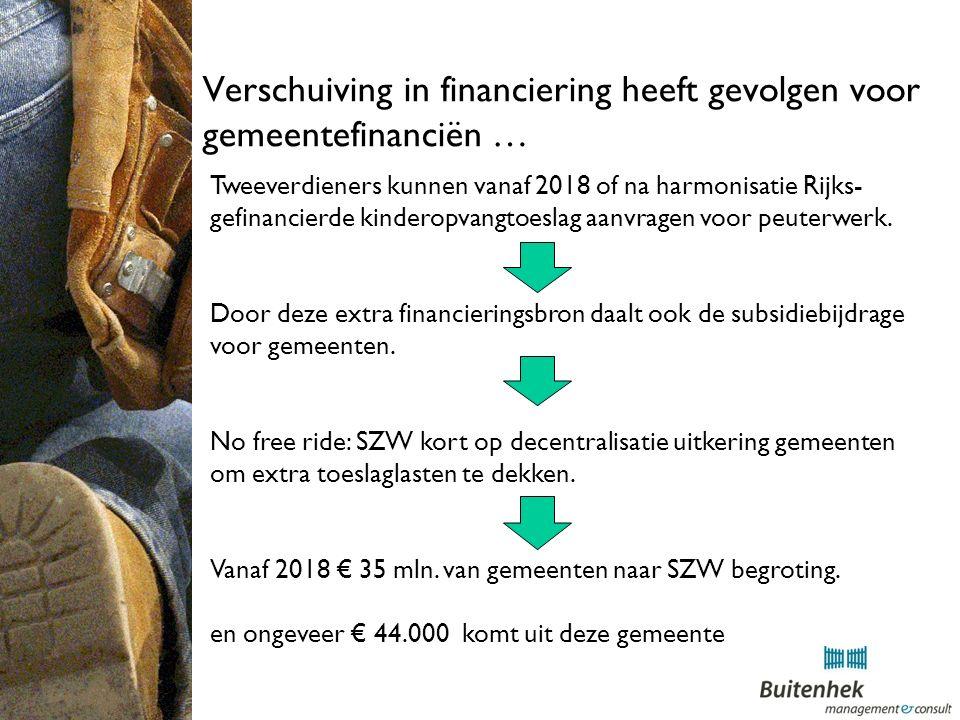 Verschuiving in financiering heeft gevolgen voor gemeentefinanciën … Tweeverdieners kunnen vanaf 2018 of na harmonisatie Rijks- gefinancierde kinderopvangtoeslag aanvragen voor peuterwerk.