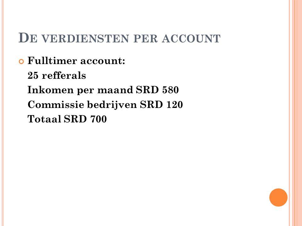 D E VERDIENSTEN PER ACCOUNT Fulltimer account: 25 refferals Inkomen per maand SRD 580 Commissie bedrijven SRD 120 Totaal SRD 700