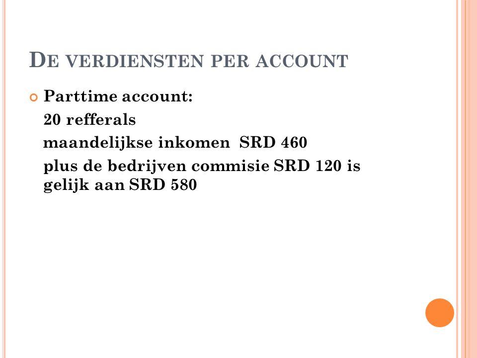 D E VERDIENSTEN PER ACCOUNT Parttime account: 20 refferals maandelijkse inkomen SRD 460 plus de bedrijven commisie SRD 120 is gelijk aan SRD 580
