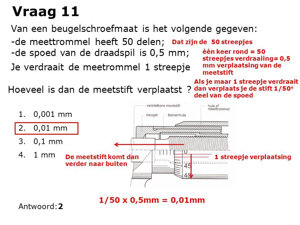 Vraag 11 1.0,001 mm 2.0,01 mm 3.0,1 mm 4.1 mm Antwoord:2 Van een beugelschroefmaat is het volgende gegeven: -de meettrommel heeft 50 delen; -de spoed van de draadspil is 0,5 mm; Je verdraait de meetrommel 1 streepje Hoeveel is dan de meetstift verplaatst .