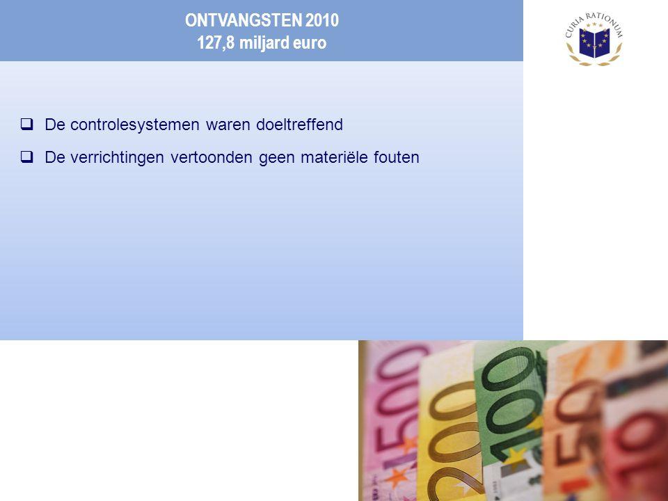 De controlesystemen waren doeltreffend  De verrichtingen vertoonden geen materiële fouten ONTVANGSTEN 2010 127,8 miljard euro