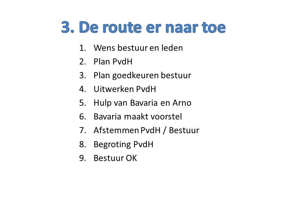 1.Wens bestuur en leden 2.Plan PvdH 3.Plan goedkeuren bestuur 4.Uitwerken PvdH 5.Hulp van Bavaria en Arno 6.Bavaria maakt voorstel 7.Afstemmen PvdH / Bestuur 8.Begroting PvdH 9.Bestuur OK