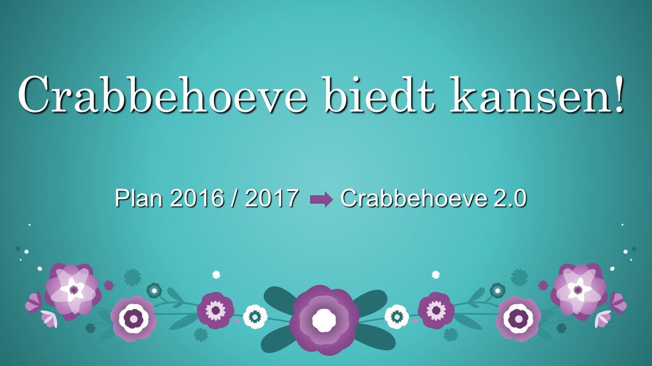 Crabbehoeve biedt kansen! Plan 2016 / 2017 Crabbehoeve 2.0