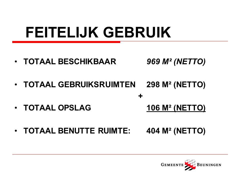TOTAAL BESCHIKBAAR969 M² (NETTO) TOTAAL GEBRUIKSRUIMTEN298 M² (NETTO) + TOTAAL OPSLAG106 M² (NETTO) TOTAAL BENUTTE RUIMTE: 404 M² (NETTO) FEITELIJK GEBRUIK