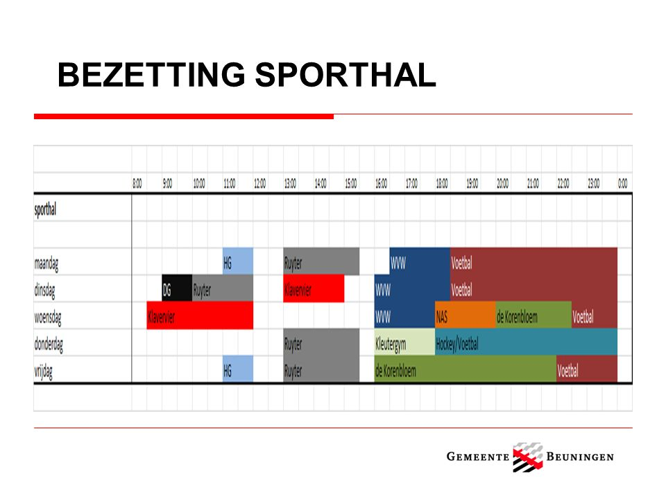 BEZETTING SPORTHAL