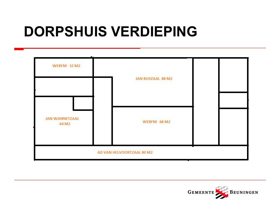 DORPSHUIS VERDIEPING