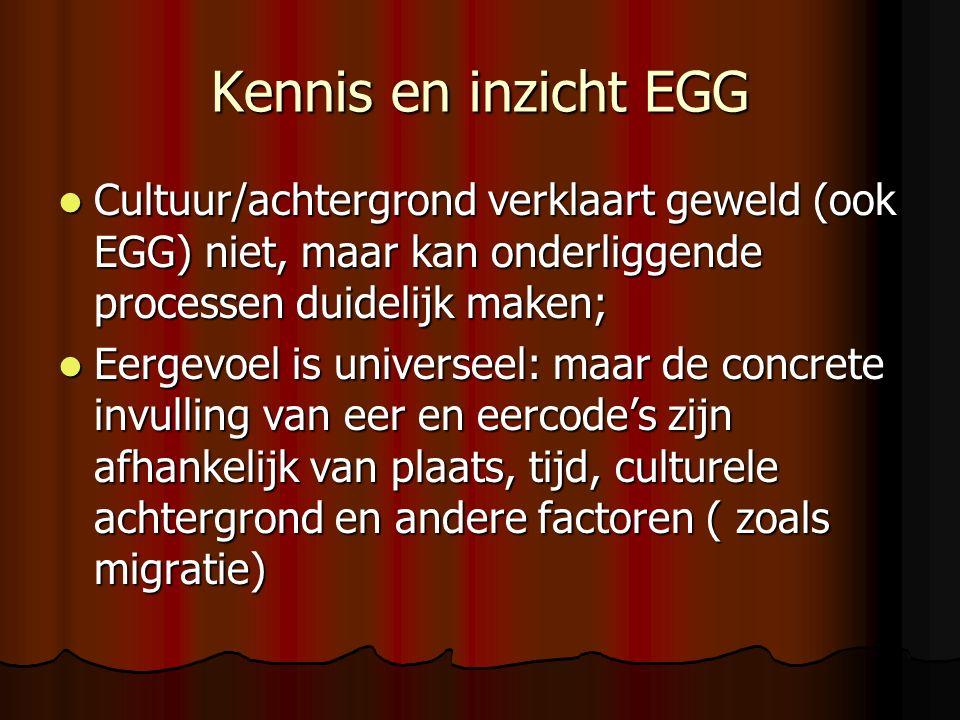 Kennis en inzicht EGG Cultuur/achtergrond verklaart geweld (ook EGG) niet, maar kan onderliggende processen duidelijk maken; Cultuur/achtergrond verklaart geweld (ook EGG) niet, maar kan onderliggende processen duidelijk maken; Eergevoel is universeel: maar de concrete invulling van eer en eercode's zijn afhankelijk van plaats, tijd, culturele achtergrond en andere factoren ( zoals migratie) Eergevoel is universeel: maar de concrete invulling van eer en eercode's zijn afhankelijk van plaats, tijd, culturele achtergrond en andere factoren ( zoals migratie)