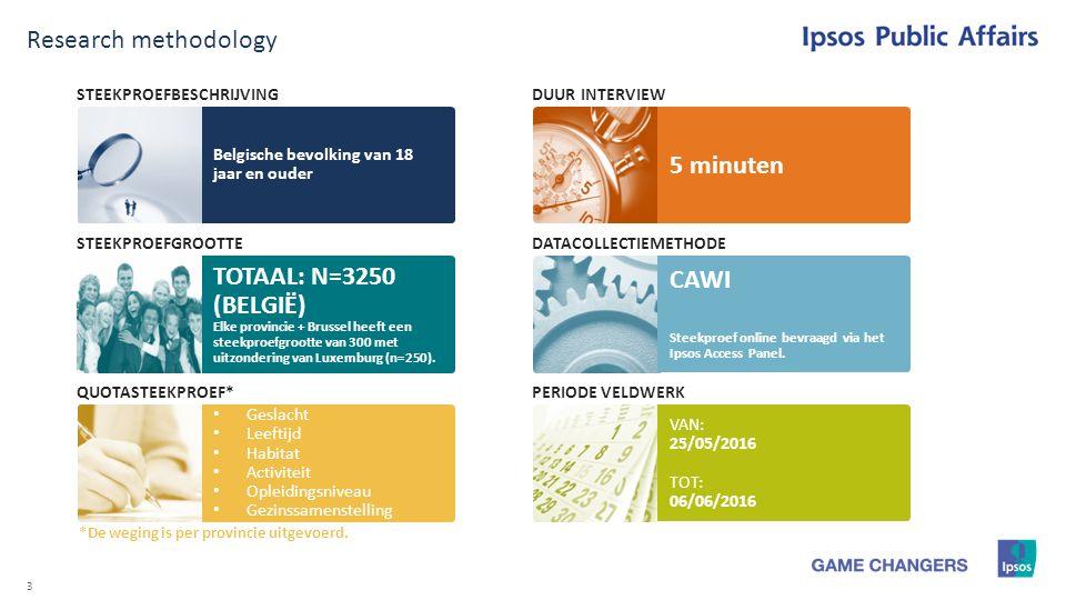 3 Research methodology STEEKPROEFBESCHRIJVING Belgische bevolking van 18 jaar en ouder TOTAAL: N=3250 (BELGIË) Elke provincie + Brussel heeft een stee