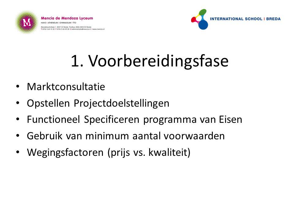1. Voorbereidingsfase Marktconsultatie Opstellen Projectdoelstellingen Functioneel Specificeren programma van Eisen Gebruik van minimum aantal voorwaa