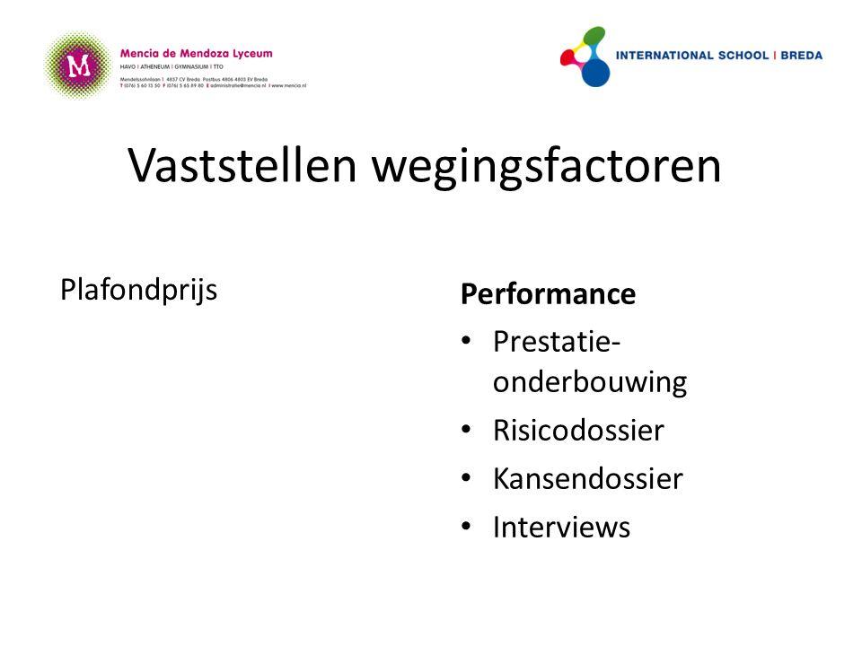Vaststellen wegingsfactoren Plafondprijs Performance Prestatie- onderbouwing Risicodossier Kansendossier Interviews