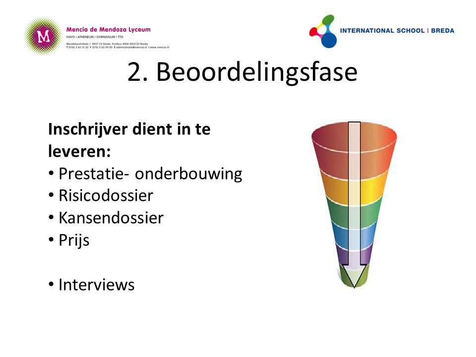 2. Beoordelingsfase Inschrijver dient in te leveren: Prestatie- onderbouwing Risicodossier Kansendossier Prijs Interviews