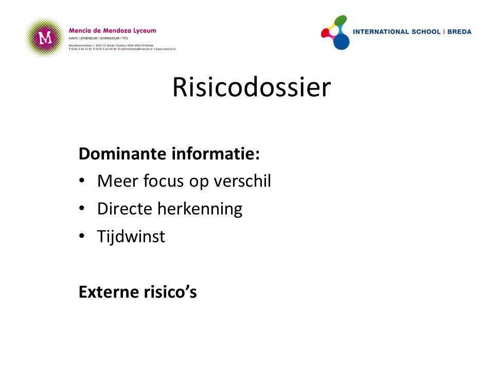 Risicodossier Dominante informatie: Meer focus op verschil Directe herkenning Tijdwinst Externe risico's