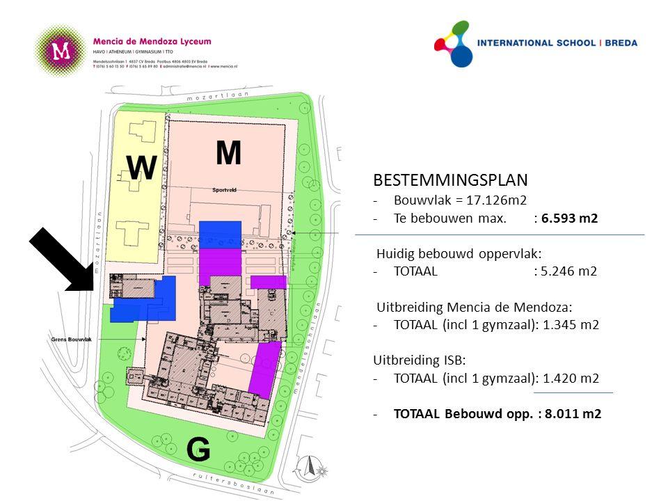 BESTEMMINGSPLAN -Bouwvlak = 17.126m2 -Te bebouwen max.
