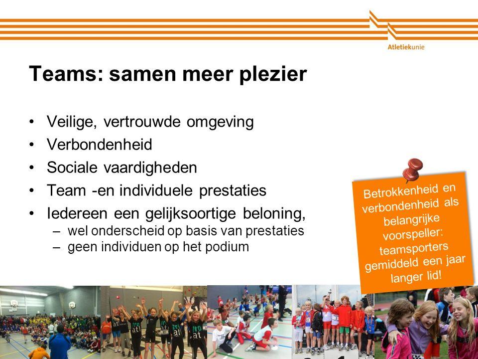 Atletiekunie21 Teams: samen meer plezier Veilige, vertrouwde omgeving Verbondenheid Sociale vaardigheden Team -en individuele prestaties Iedereen een
