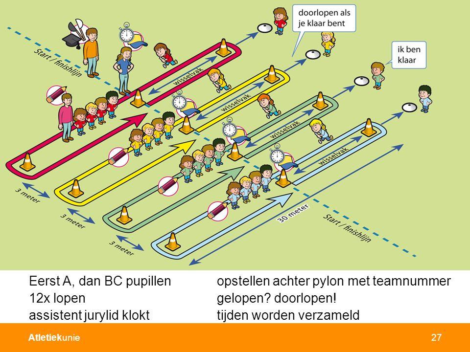 Atletiekunie27 Teamestafette (alle pupillen) Eerst A, dan BC pupillenopstellen achter pylon met teamnummer 12x lopengelopen? doorlopen! assistent jury
