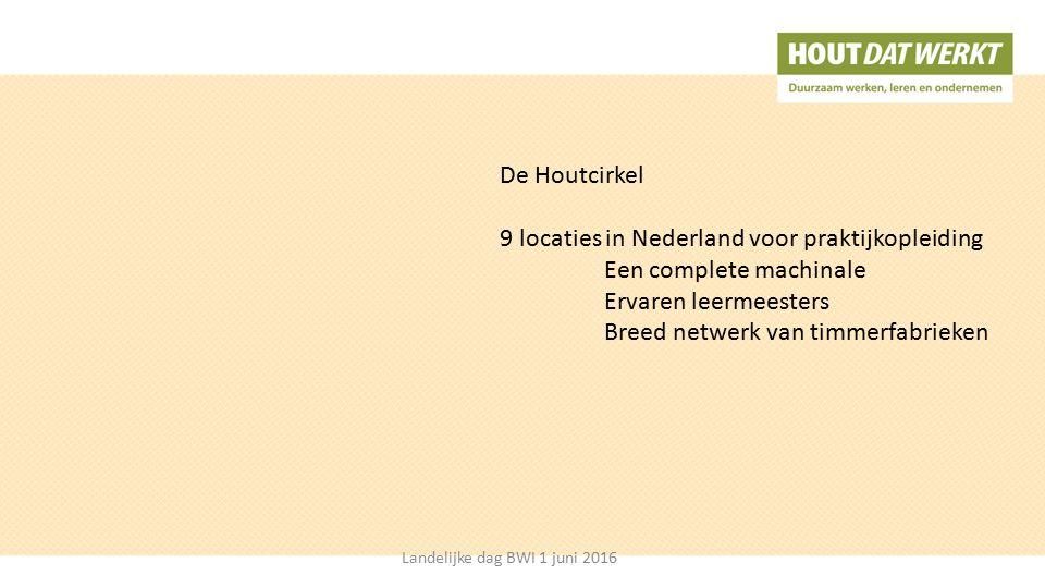 De Houtcirkel 9 locaties in Nederland voor praktijkopleiding Een complete machinale Ervaren leermeesters Breed netwerk van timmerfabrieken Landelijke dag BWI 1 juni 2016